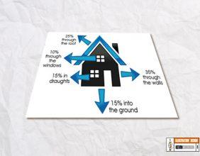 Ryan Building Solutions Diagram